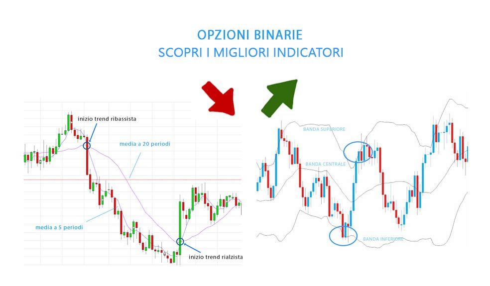 come puoi fare soldi in linea opzioni binarie come registrare video