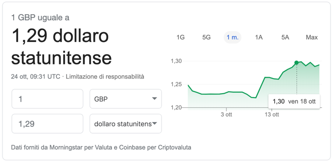 come fare soldi con il dollaro